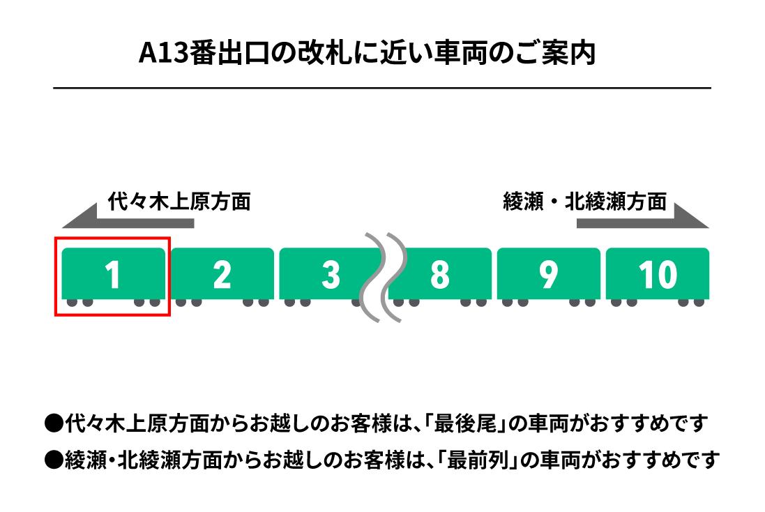 千代田線:おすすめ車両のご案内