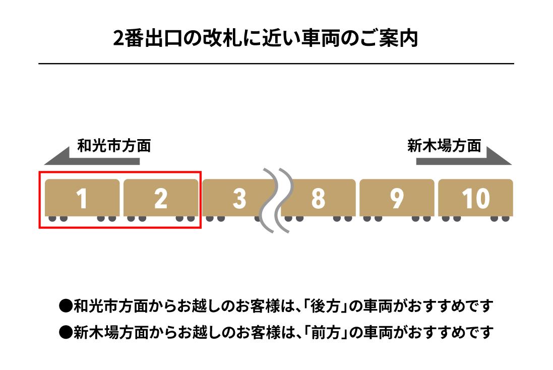 有楽町線:おすすめ車両のご案内