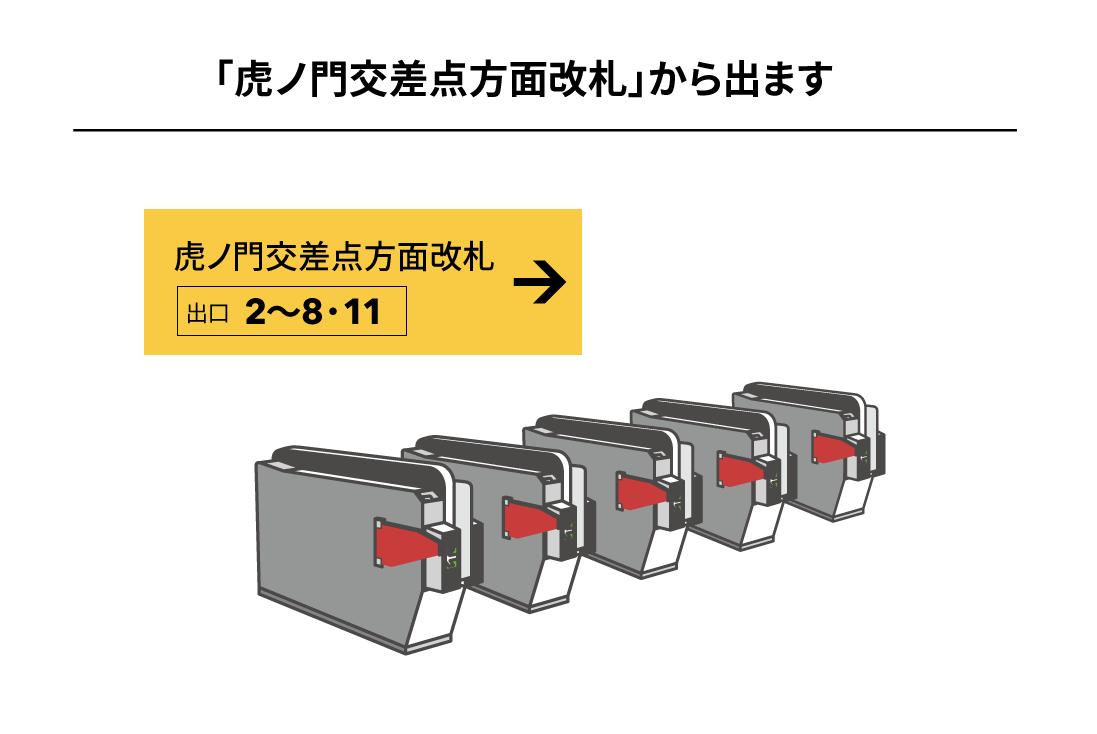 銀座線虎ノ門駅からのアクセス1