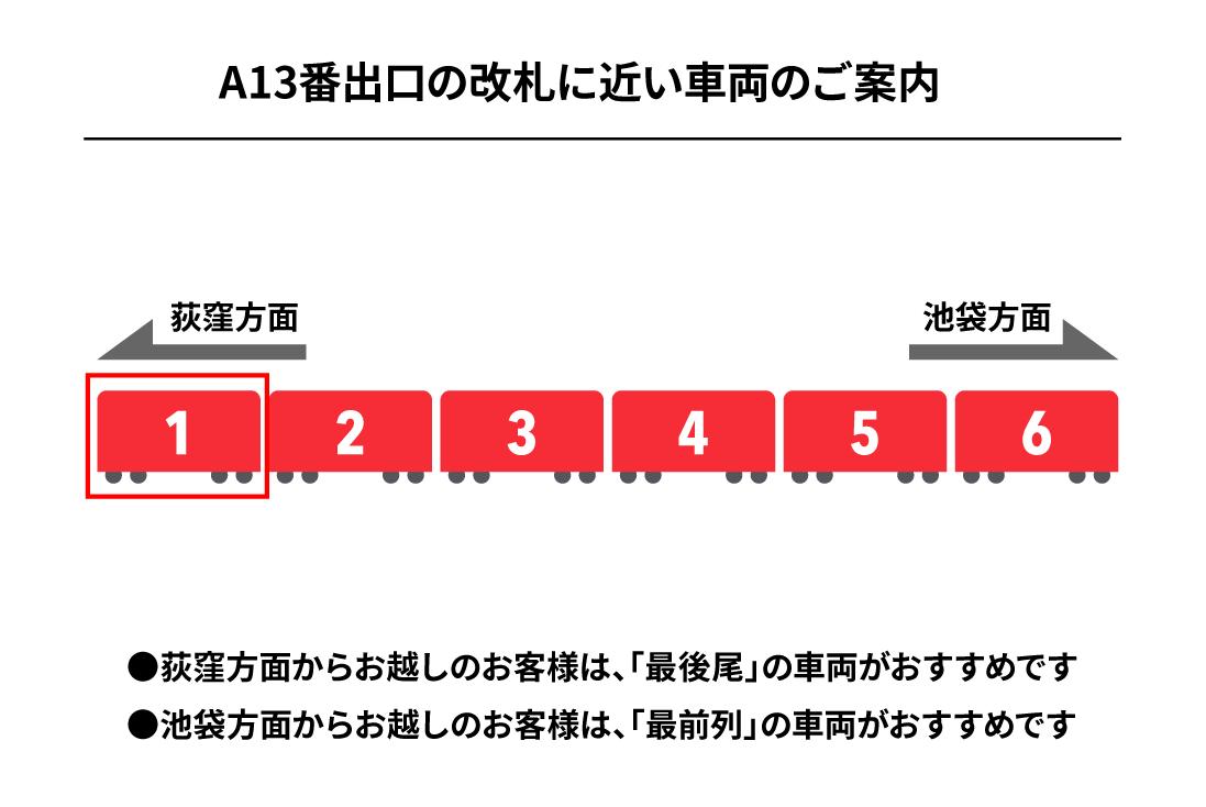 丸ノ内線:おすすめ車両のご案内
