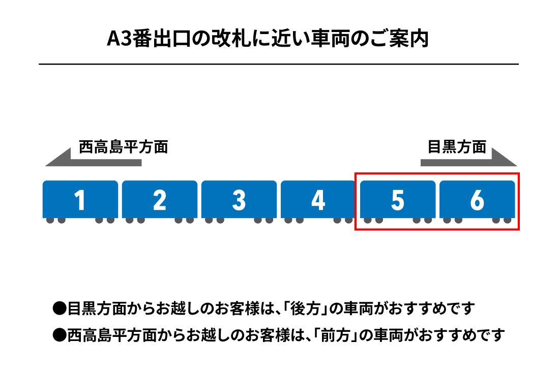 都営三田線:おすすめ車両のご案内