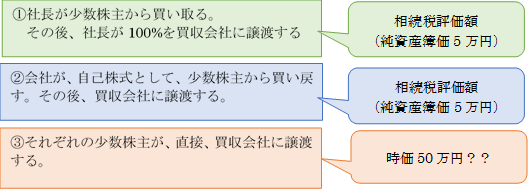 対象期間の見直し(平成29年度 税制改正)